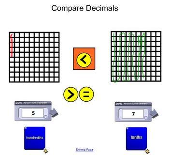 Decimal Models and Compare