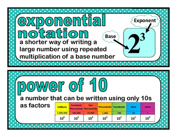 Decimal Multiplication & Division Word Wall {Everyday Math 4, Grade 5, Unit 6}