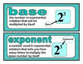 Decimal Multiplication & Division Word Wall {Everyday Math 4, Grade 5, Unit 6}