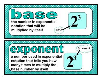 Decimal Multiplication & Division Word Wall {Everyday Math