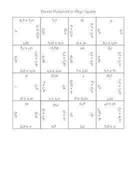 Decimal Multiplication Magic Square