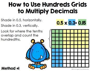 Multiplying Decimals Using Models Task Cards