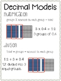 Decimal Multiplication and Division Anchor Chart