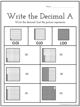 Decimal Notation of Fractions and Comparing Decimal Fractions