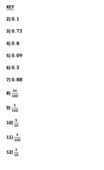 Decimal Notation of Fractions with Denominators 10 & 100 Bump Game