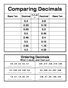 Decimal Notes & Examples - Comparing, Ordering, Adding & Subtracting
