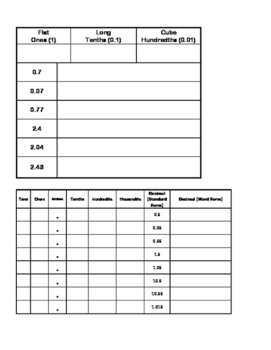 Decimal Notes & Examples - Place Value, Base Ten, Fractions, and Shading