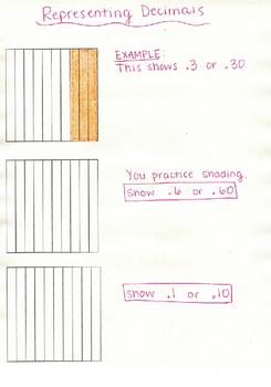 Decimal Notes (Tenths)