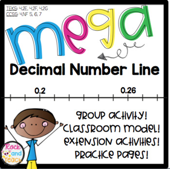 Decimal Number Line: Tenths and Hundredths