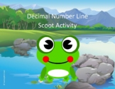 Decimal Number Line Scoot Activity/Task Cards
