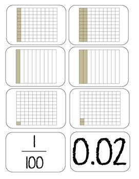 Decimal Number Line Scramble