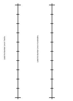 Decimal Number Line Sort: A Partner Activity 4.NF.5, 4.NF.6