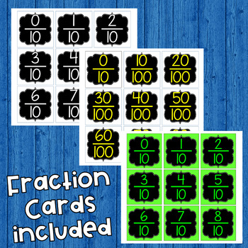 Decimal Number Line for Wall Display with Fraction Cards Bulletin Board