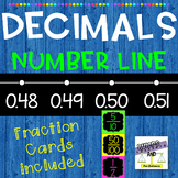 Decimal Number Line for Wall Display with Fraction Cards B