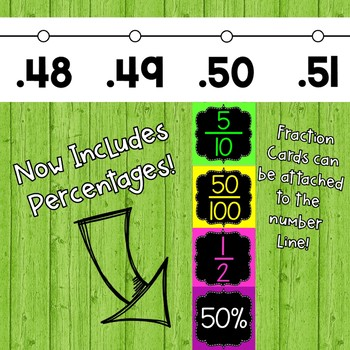 Decimal Number Line for Wall Display with Fraction Cards