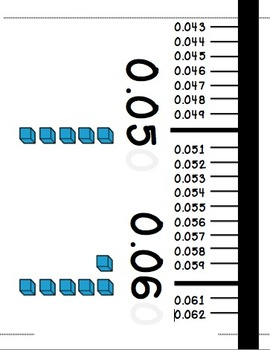 Decimal Number Line with Word Cards 0.001-1 to Hang on Wall