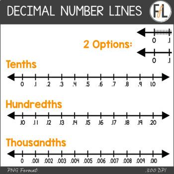 Decimal Number Lines Clipart