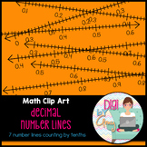 Decimal Number Lines by Tenths Clip Art