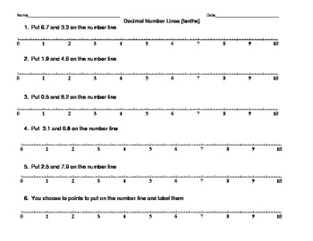 decimals on a number line worksheet pdf