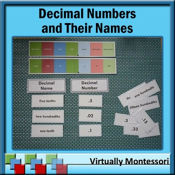 Decimal Numbers and their Names (to Thousandths) Card Sort Activity