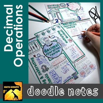 Decimal Operations Doodle Notes
