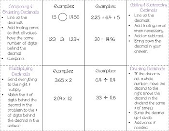 Decimal Operations Fold and Flip