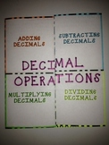 Add, Subtract, Multiply, and Divide Decimals Interactive Notebook Foldable