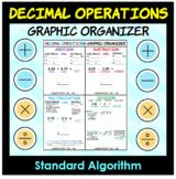 Decimal Operations Graphic Organizer