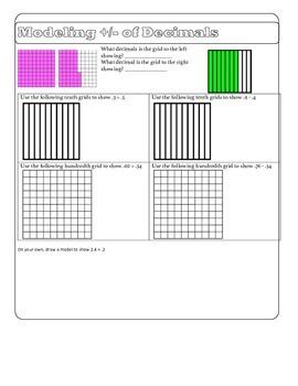 Decimal Operations Interactive Notes