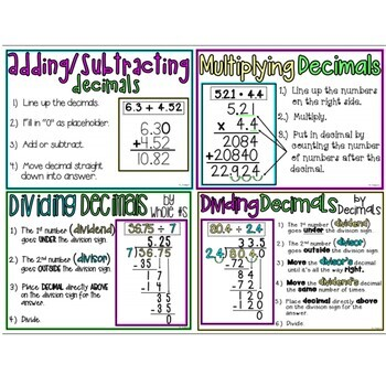 Decimal Operations Notes and Posters Bundle