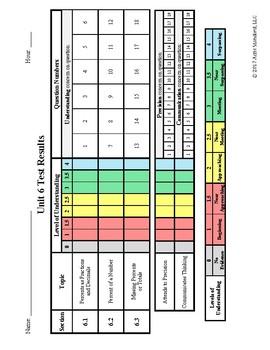 Decimal Operations Test