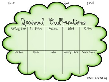Decimal Operations Word Problem Cards