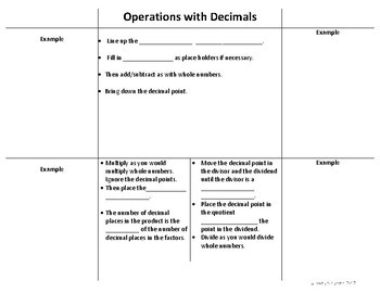 Decimal Operations foldable for interactive notebook