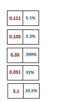 Decimal Percent Conversion Fun Dominoes
