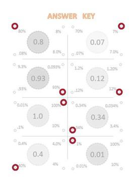 Decimal  Percent Poke Cards