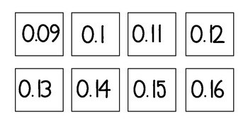 Decimal, Percentage and Fraction Sort