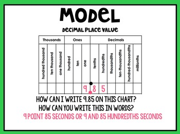 Decimal Place Value (5th Grade enVision Power Point)