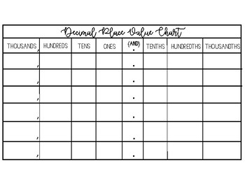 image regarding Decimal Place Value Chart Printable named Decimal House Worthy of Chart