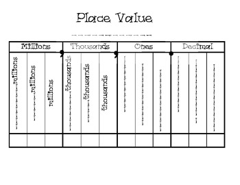 Decimal Place Value Chart Full Page