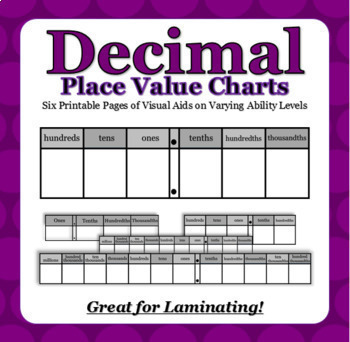 photograph relating to Decimal Place Value Chart Printable called Decimal Point Really worth Charts - (Various Electrical power Place Printables)