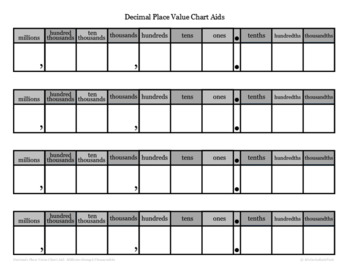 Decimal Place Value Charts - (Varying Ability Level Printables)