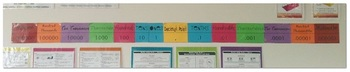 Decimal Place Value Classroom Banner