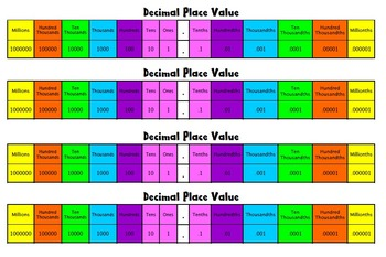 photo relating to Decimal Place Value Chart Printable known as Decimal Room Price tag Table Chart