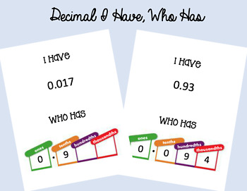 Decimal Place Value: I Have, Who Has