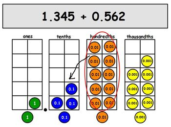 Decimal Place Value Interactive
