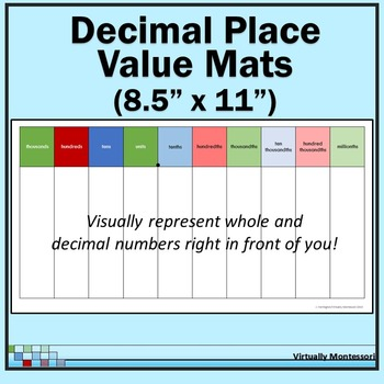 Decimal Place Value Mat Chart 85 X 11 By Virtually Montessori