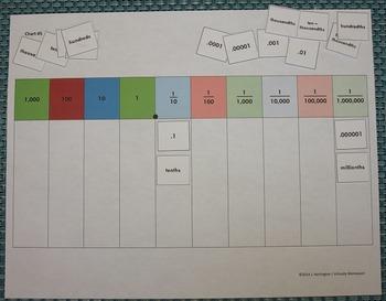 "Decimal Place Value Mat / Chart  - 8.5 x 11"""