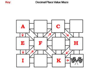 Decimal Place Value: Math Maze