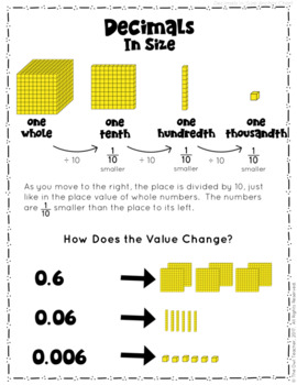 Decimal Place Value Math Workshop Lesson Plan Unit