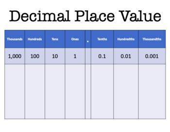 Decimal Place Value Mats